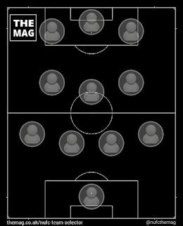 Gambar formasi 4-3-2-1 Winning Eleven