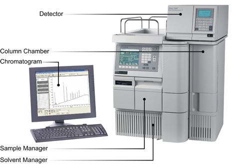 HPLC system