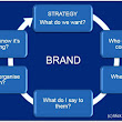 Brand. Brand precedes Strategy - it HAS too.