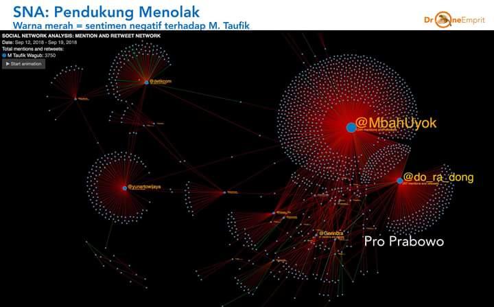 M Taufik Wagub DKI: Bunuh Diri Politik