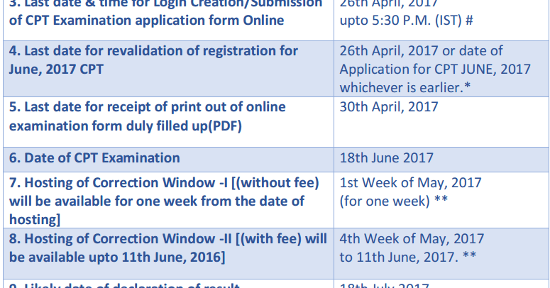 Cpt Application Form Pdf