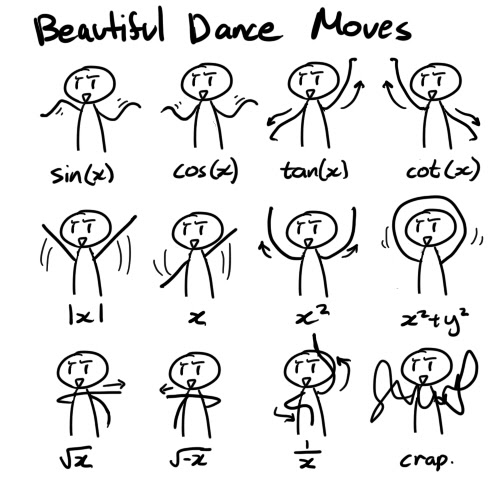 Education News For the Rock Hill Community: Math Dance Moves