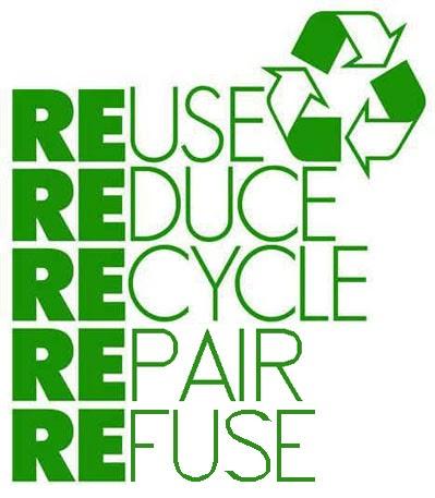 Dunia Satu Pohon Reduce Reuse Recycle Repair Refuse