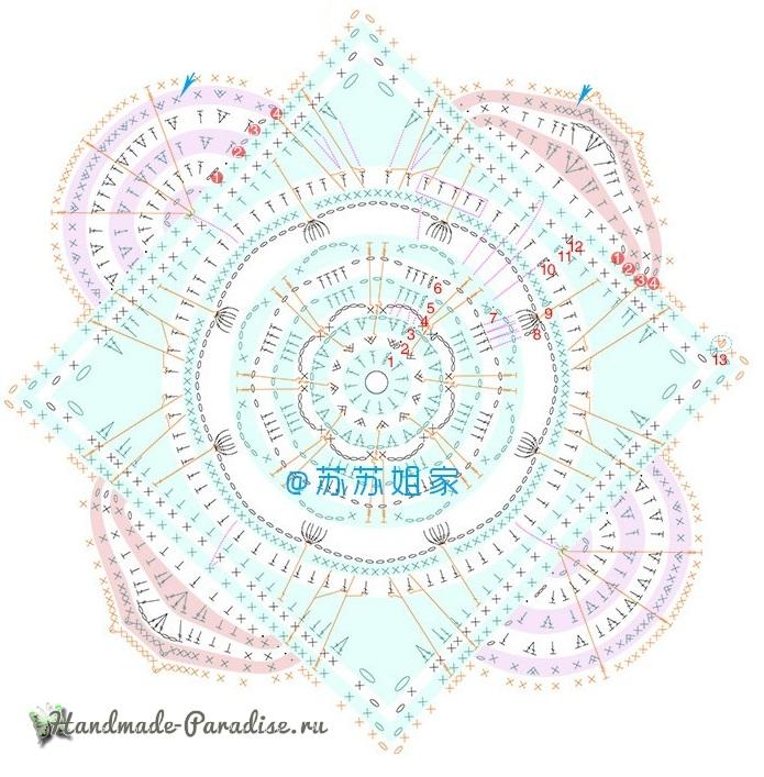 Плед «Калейдоскоп». Схемы вязания крючком (2)