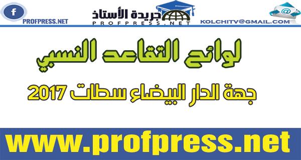 لوائح التقاعد النسبي بجهة الدار البيضاء سطات 2017