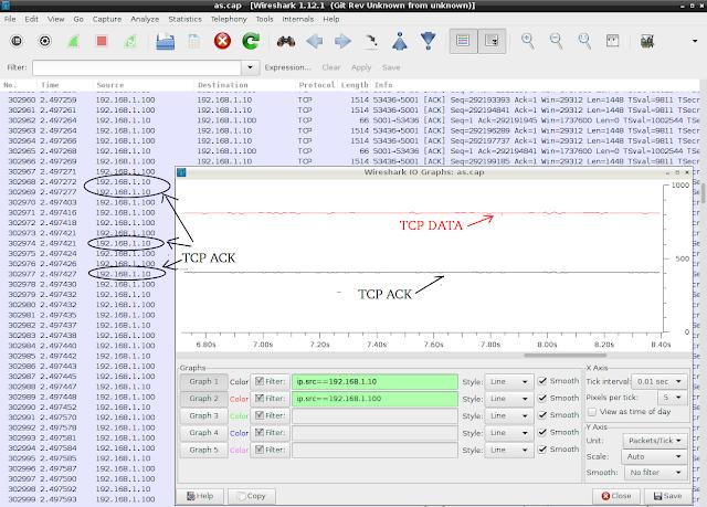 TCP-ACK : 2015