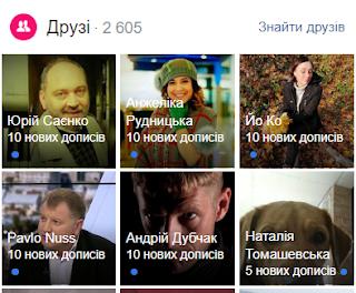 Друзі по Фейсбуку