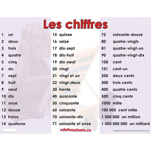 Number Names Worksheets french number 1-30 : Just Keep Swimming! | Frenchie Project: Zero to Hero