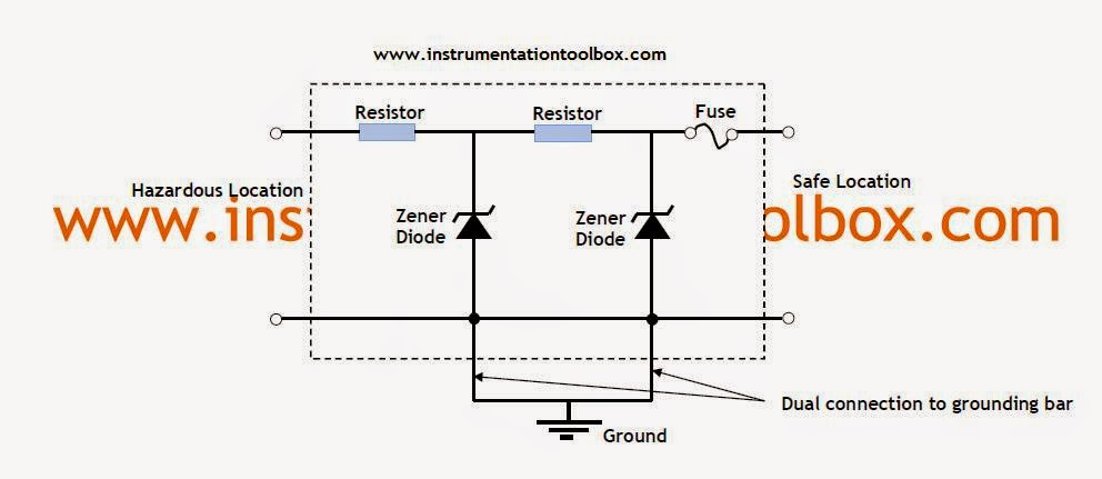 Intrinsic Safety and Safety Barriers ~ Learning Instrumentation And Control Engineering