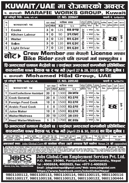 Jobs in UAE and Kuwait for Nepali, Salary Rs 49,427