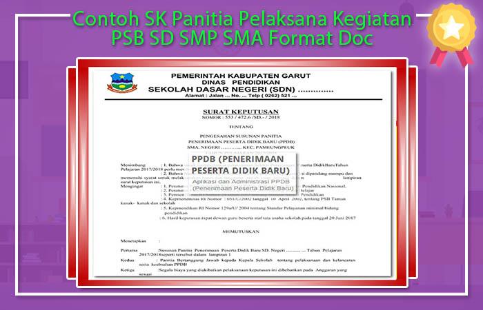 Contoh SK Panitia Pelaksana Kegiatan