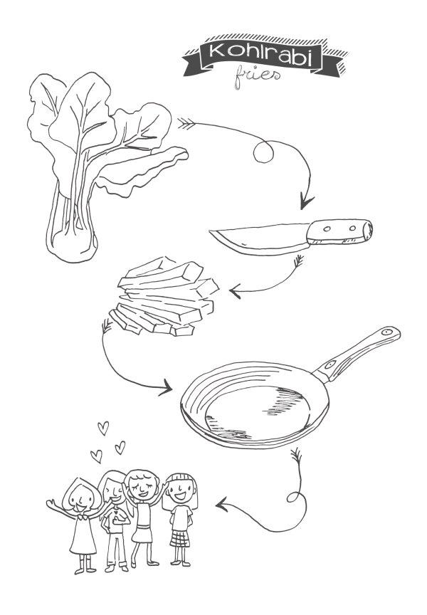 Titatoni Blog Diy Food Lifestyle