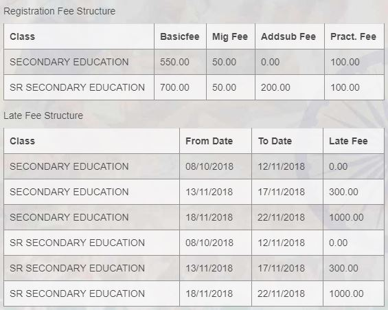 image : HBSE Latest Online Registration Schedule for Sec. & Sr. Sec. March 2019 Exam @ Haryana Education News