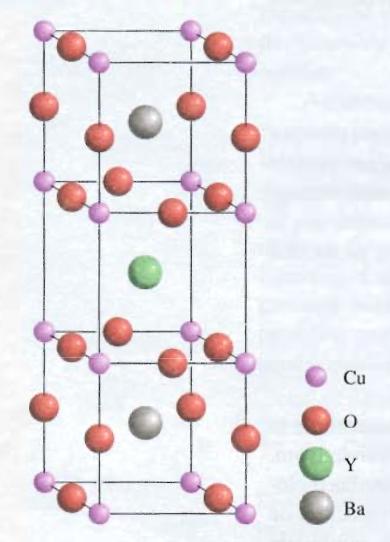 ▷ Superconductores de alta temperatura