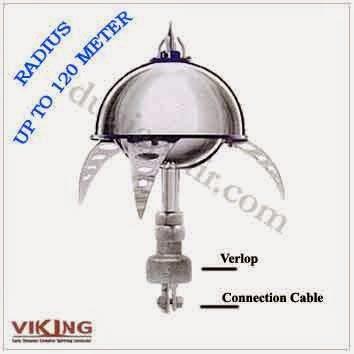 Desain Unik Penangkal Petir Viking