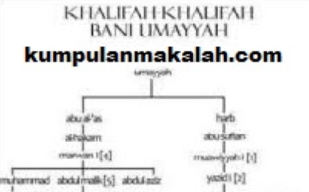 Kemajuan dan Keruntuhan Dinasti Bani Umayyah