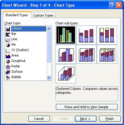 Chart Wizard - Chart Type