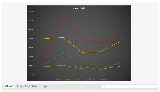 Cara Membuat Grafik di Excel