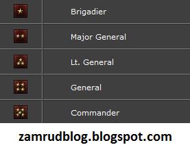 417d1.blogspot.com - Daftar Semua Pangkat Point Blank