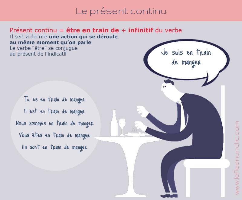 le présent continu en français, verbes, conjugaison FLE, le FLE en un 'clic'