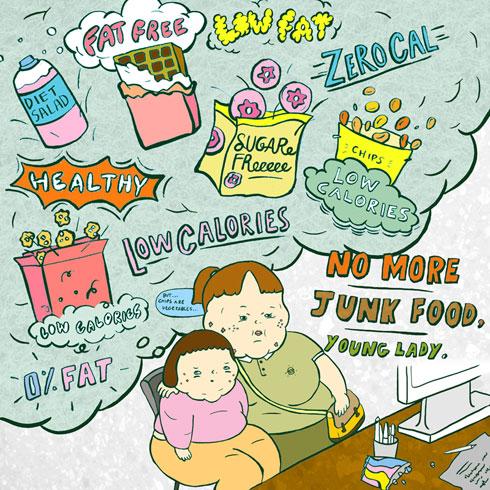 No Junk Food Poster