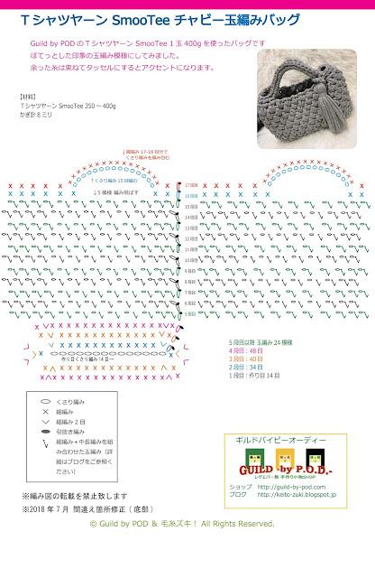 ※転載禁止 Guild by POD 【無料編み図】TシャツヤーンSmooTeeチャビー玉編みバッグの編み方