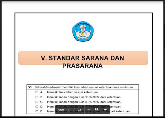 Download Cover, Sampul, Label Map Akreditasi SD Tahun 2019 V Standar Sarana dan Prasarana Ms Word Sudah Jadi