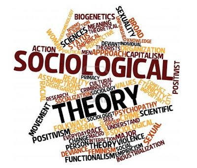 Macam - Macam Metode Sosiologi