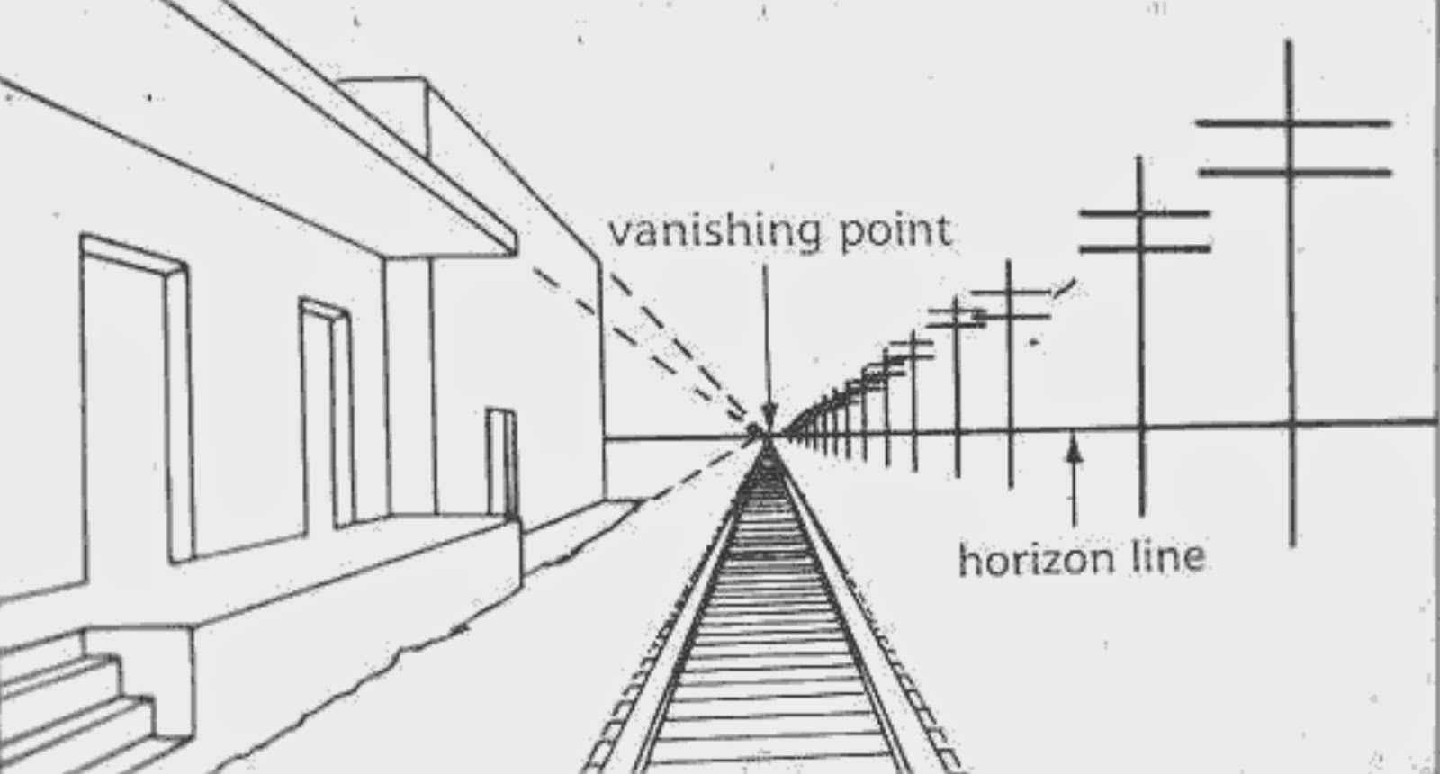 Diagram Of A Camera Obscura Electrical Wiring Photo Poetry About The Difference Between Oriental And Photography
