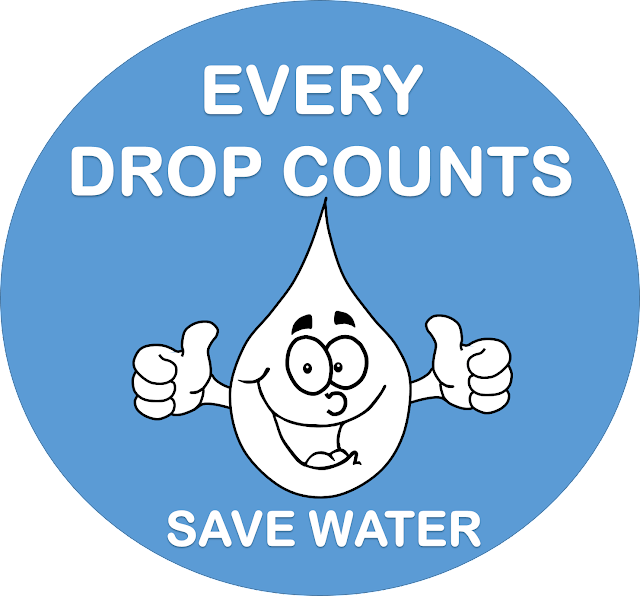 Poster for Save Water, Poster for water conservation