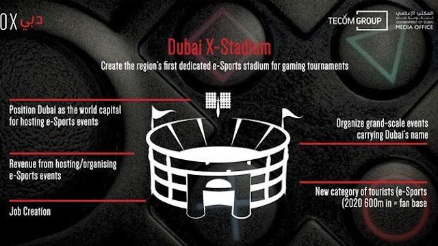 مدينة دبي في طريقها لتصبح عاصمة عالمية للرياضات الإلكترونية عبر منشأة X-Stadium ، إليكم التفاصيل…