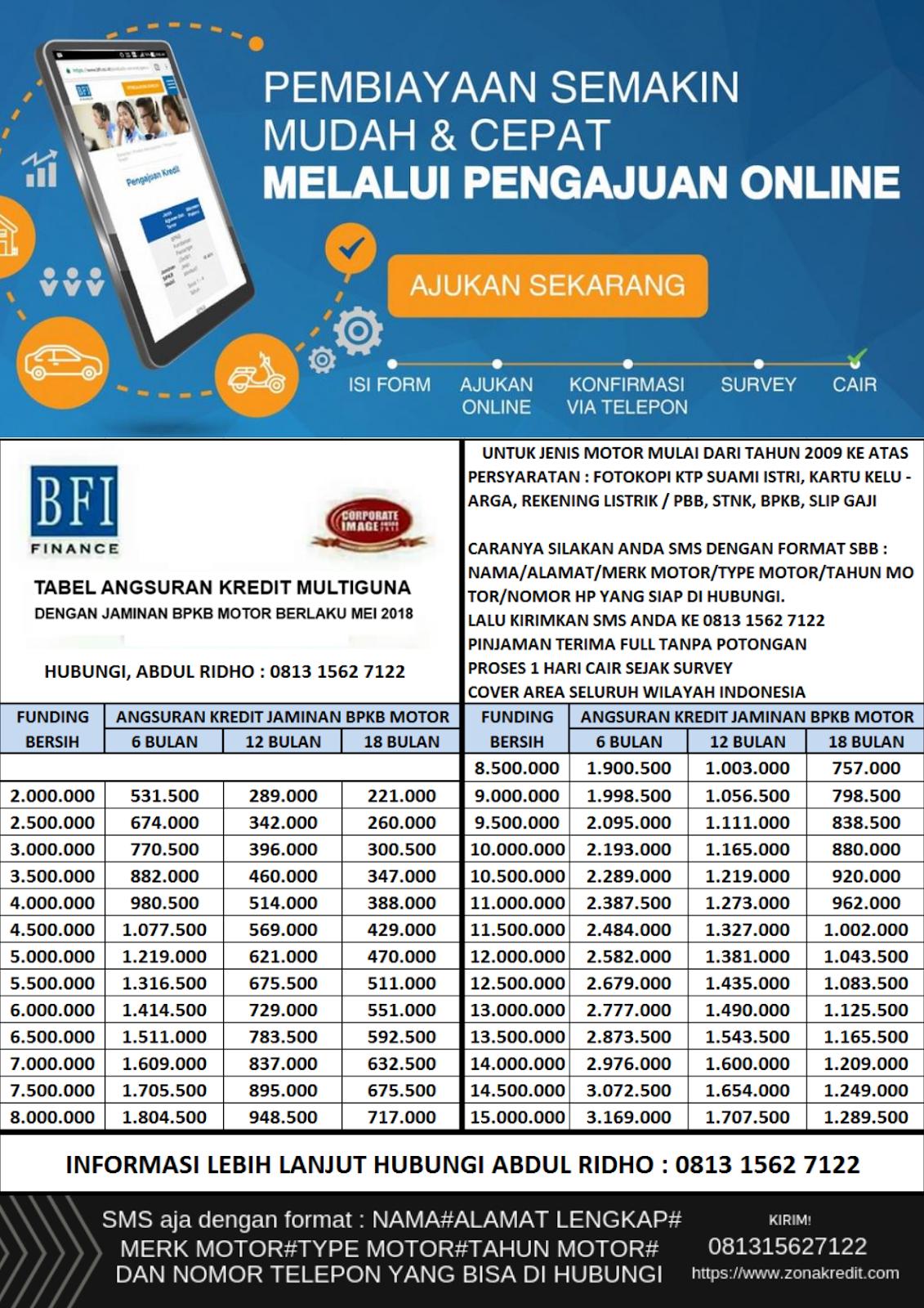 Marketing Kredit Pinjaman Tunai Jaminan Bpkb Motor Di Bfi