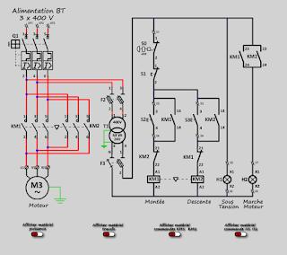 http://www.pdf-swf.com/2018/03/le-demarrage-direct-dun-moteur.html