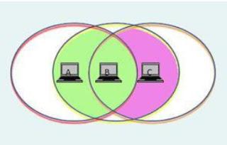 Jaringan Add-Hoc tidak transitif
