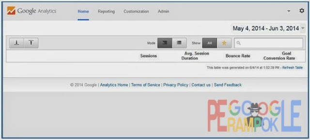 Ini adalah analytics dashboard
