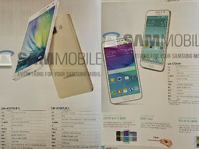 Spesifikasi Samsung Galaxy Grand Max