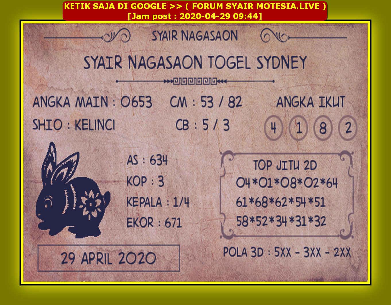 Kode syair Sydney Rabu 29 April 2020 77