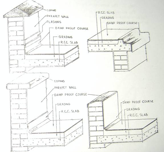 Construction Updates Basic Damp Proofing In Residential