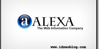 Membuat widget Alexa di blog