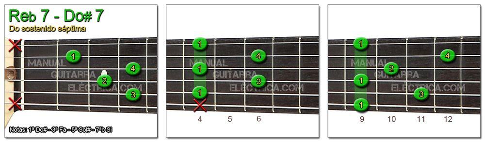 Acordes Guitarra Do Sostenido séptima