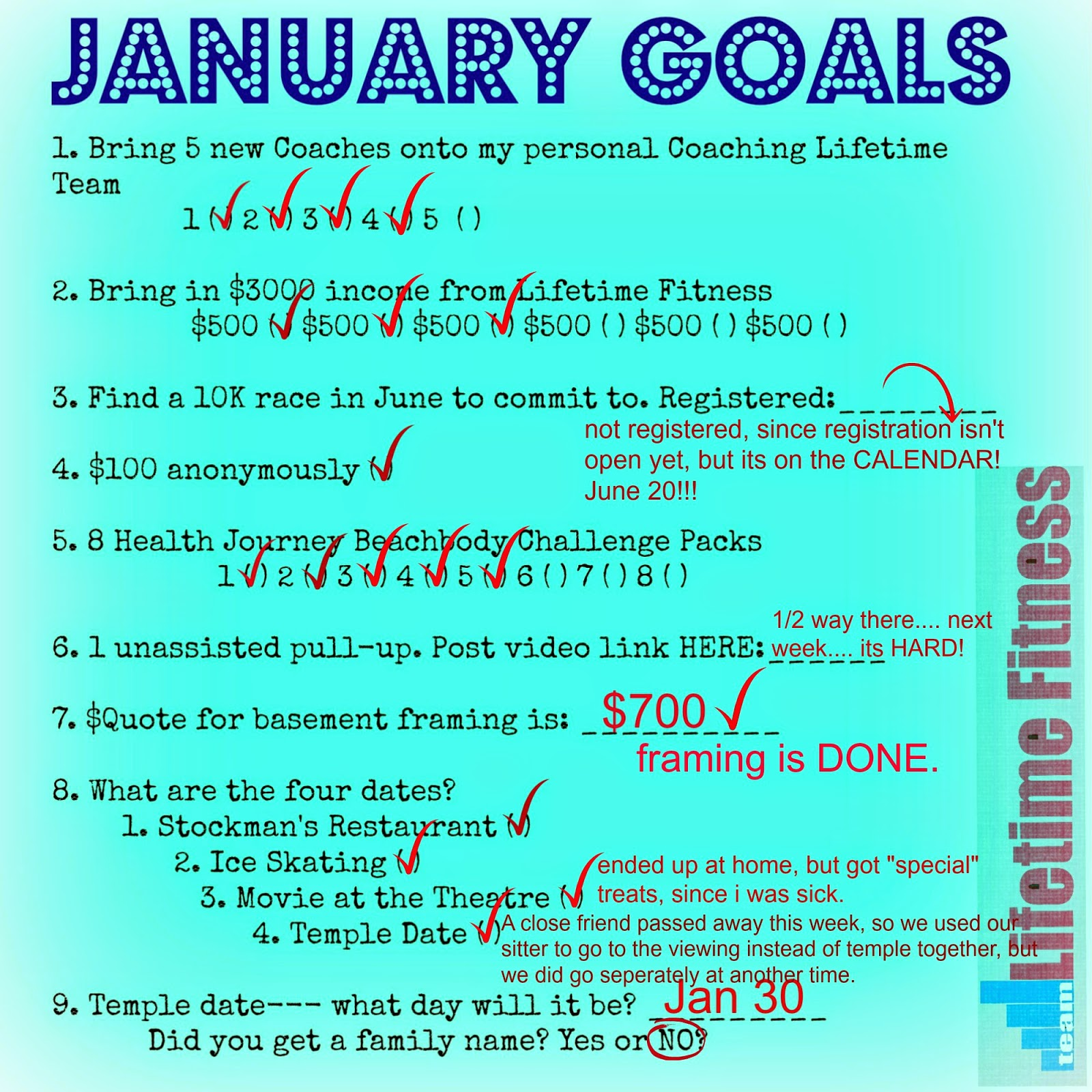 Robyn Whitworth january goals