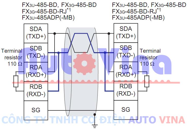 FX3U-485-DB đấu theo sơ đồ RS485 2 dây, cách đấu nối tín hiệu FX3U truyền thông RS485