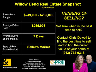 Willow Bend, Overland Park, Willow Bend Overland Park