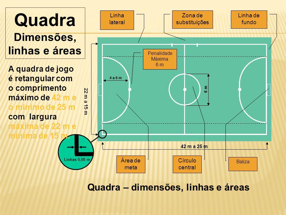 e80e3e0a33 Regras Futsal  REGRA 3 - NÚMERO E SUBSTITUIÇÃO DE ATLETAS ~ Torneio ...