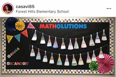 #icandoit #goals Matholutions bulletin board display from Ms. Sanclemente