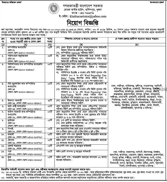 Bangladesh Customs office Job Circular (2019)