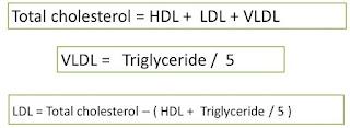rumus kolesterol total