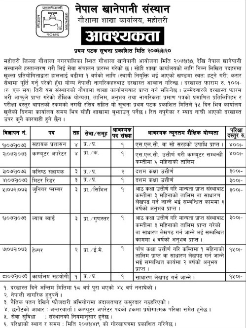 Vacancy Announcement In Nepal Water Supply Corporation