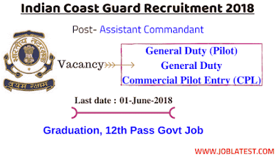 Indian Coast Guard Recruitment 2018 - Assistant : Graduation, 12th pass govt jobs