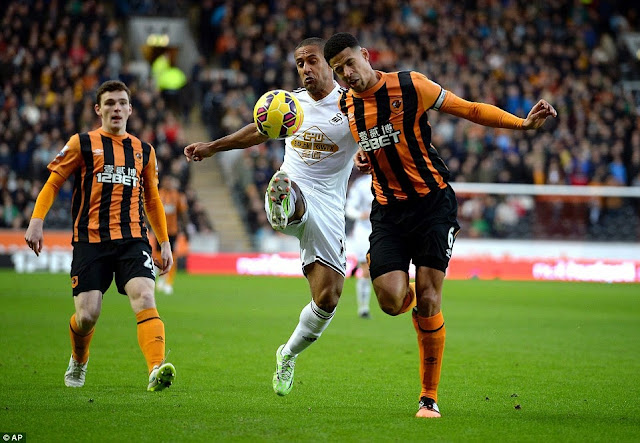 Soi kèo miễn phí Swansea City vs Hull City